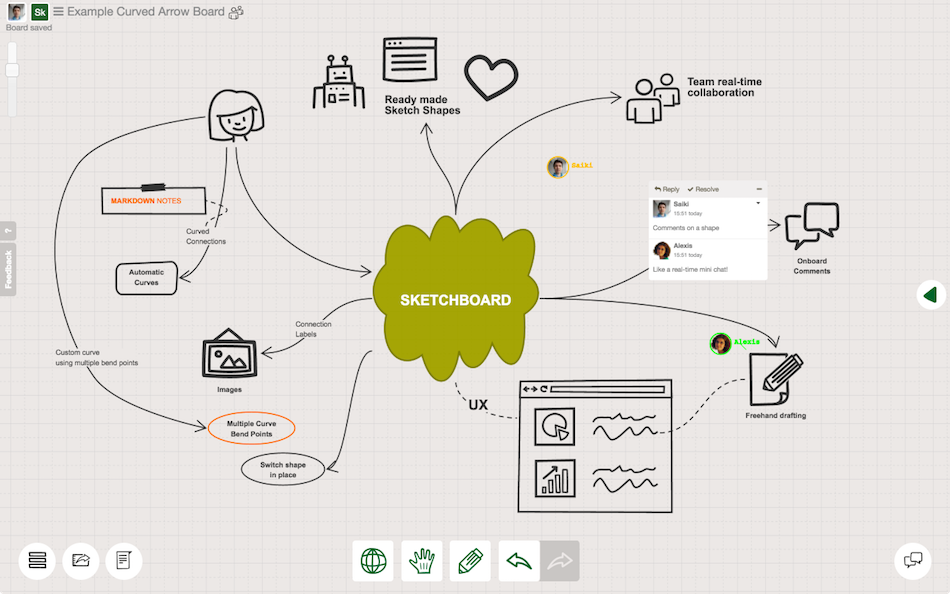 Sketchboard Online Whiteboard For Software Diagramming