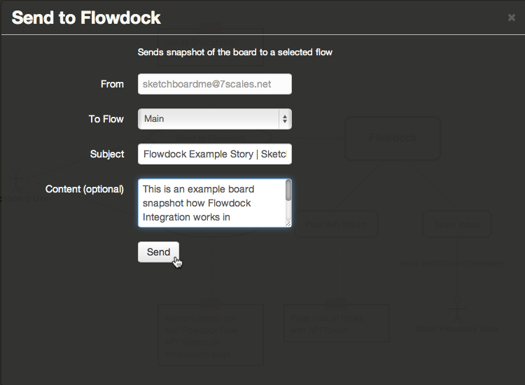 Send to Flowdock Page