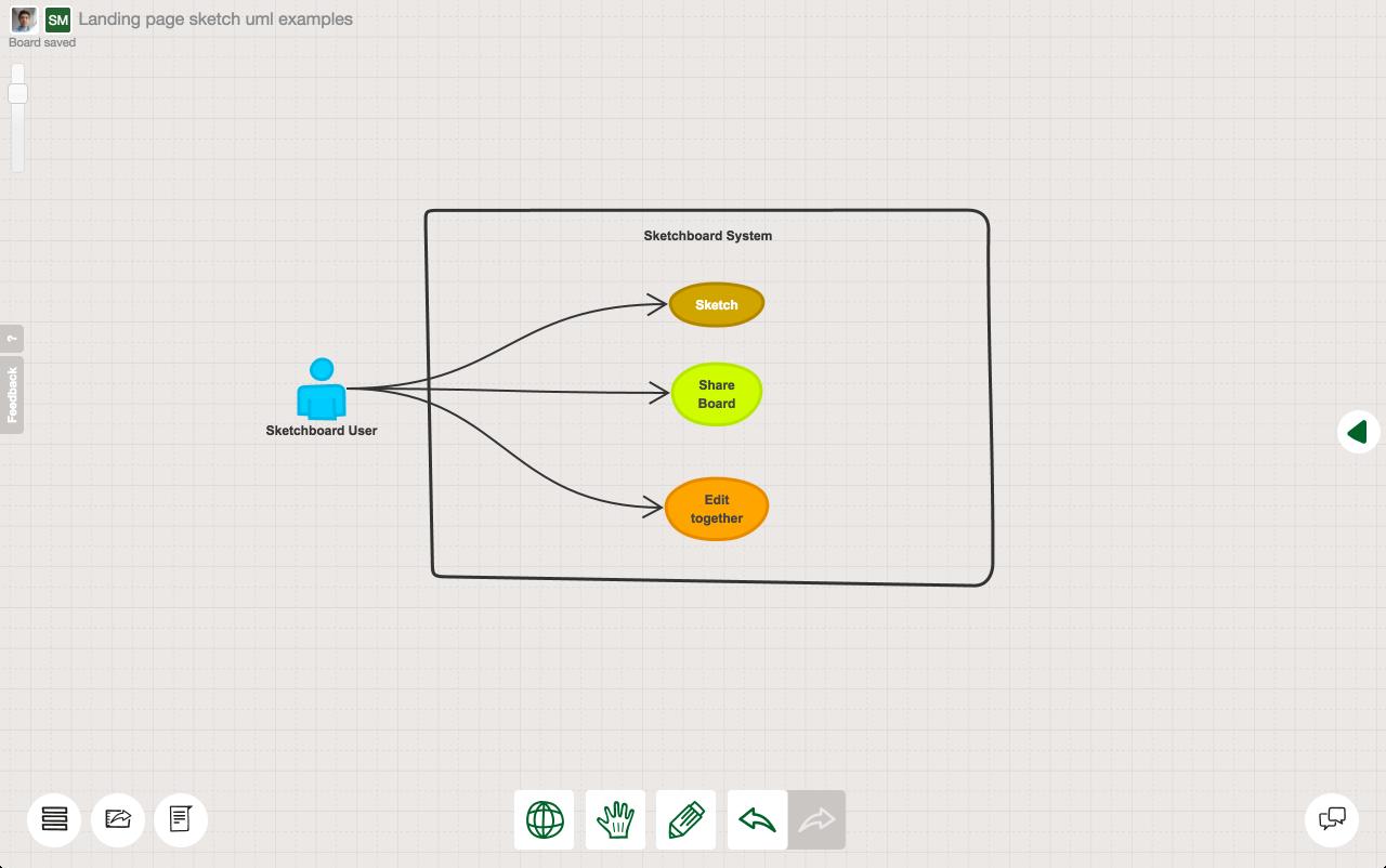 Online Sketch UML Diagramming for Sofware Developers